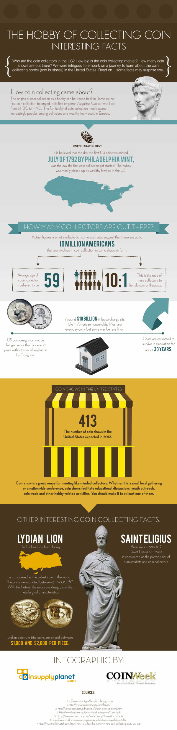 The Hobby of Collecting Coins Infographic